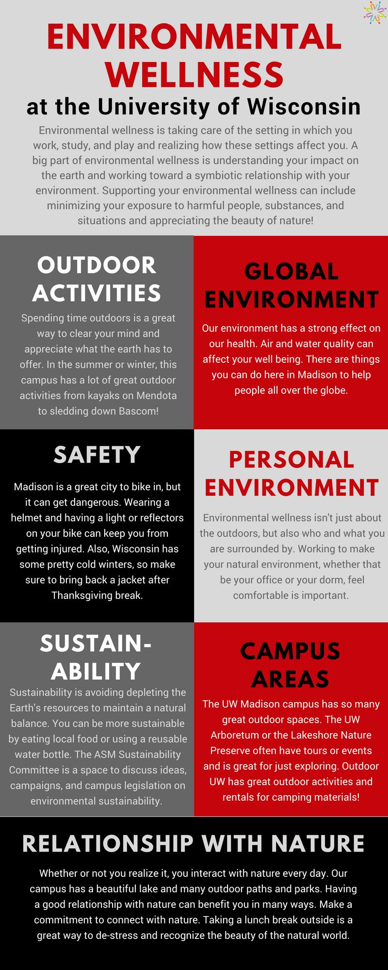 Environmental Wellness Uwell Uw Madison